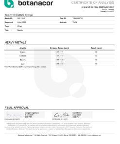 CBD distillate syringe | Buy Full Spectrum CBD Distillate Syringe | CBDDY