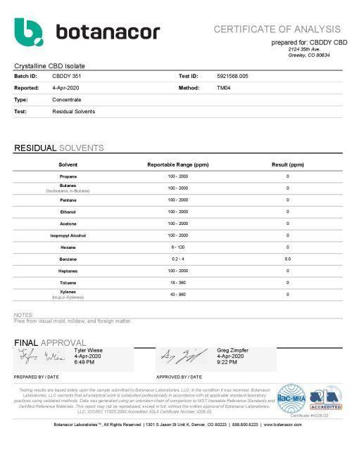 CBD Isolate Powder for Sale | Best CBD Isolate Online | CBDDY.COM